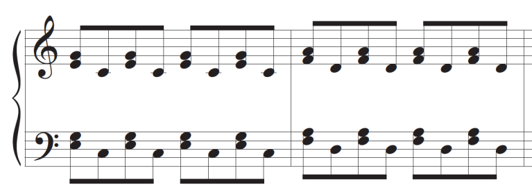 6 steps to Improvising and Composing left hand piano